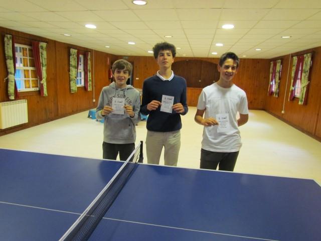 Noticias torneo tenis de mesa real club de golf de la coru a - Torneo tenis de mesa ...